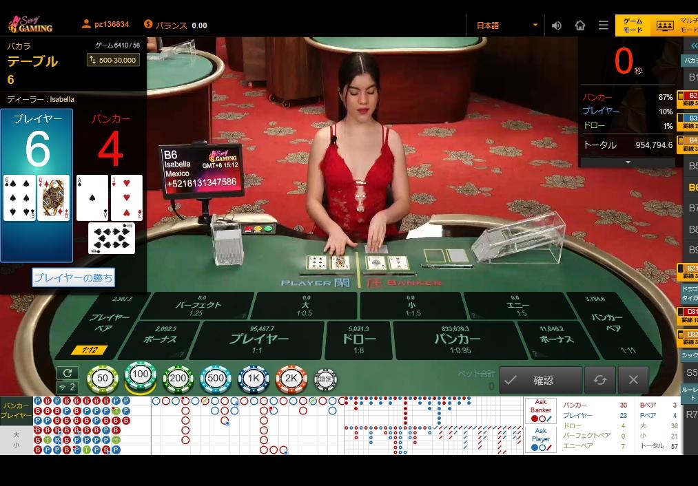 オンラインカジノのエルドアカジノ